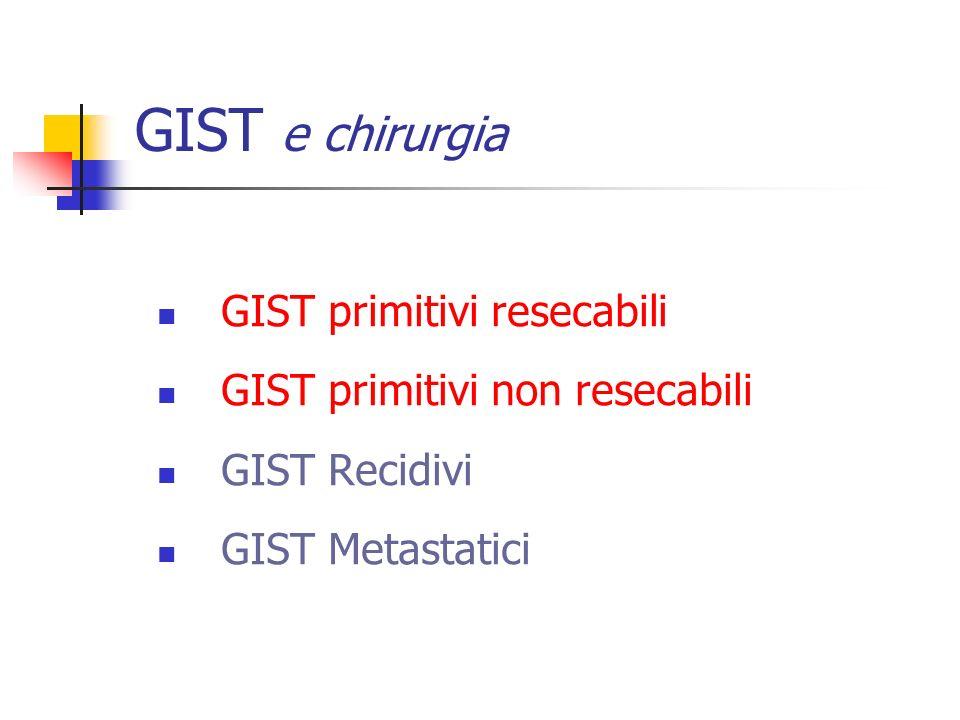 GIST e chirurgia GIST primitivi resecabili