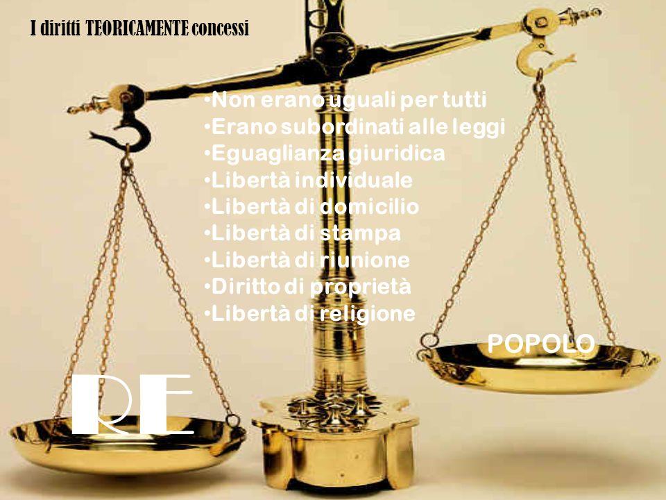 RE POPOLO Non erano uguali per tutti Erano subordinati alle leggi
