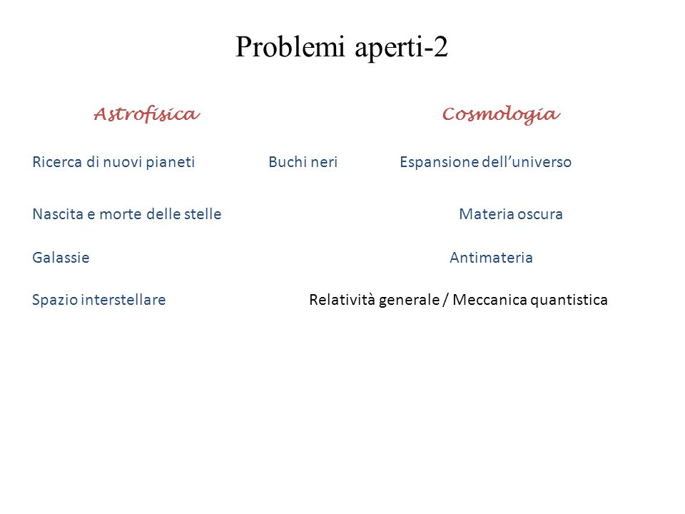 Problemi aperti-2 Astrofisica Cosmologia Ricerca di nuovi pianeti