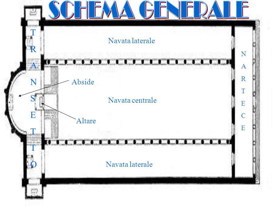 SCHEMA GENERALE T R A N S E O Navata laterale Abside Navata centrale