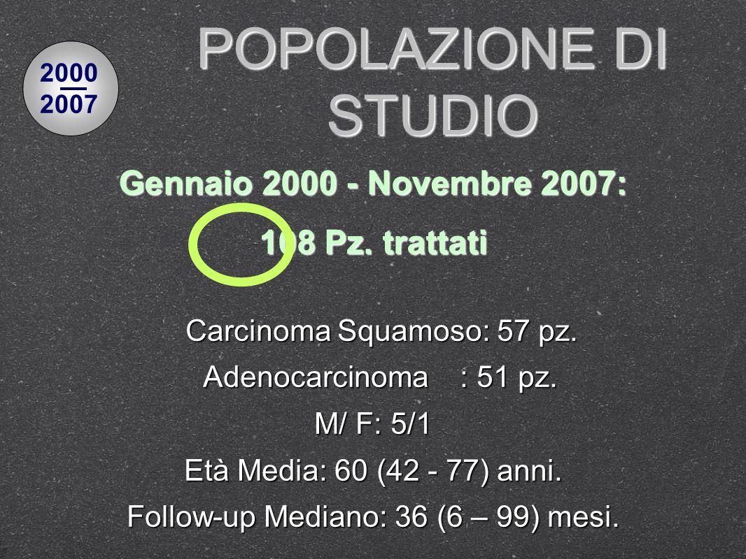 POPOLAZIONE DI STUDIO Gennaio 2000 - Novembre 2007: 108 Pz. trattati