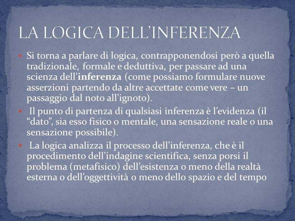 LA LOGICA DELL'INFERENZA