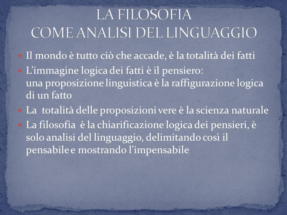 LA FILOSOFIA COME ANALISI DEL LINGUAGGIO