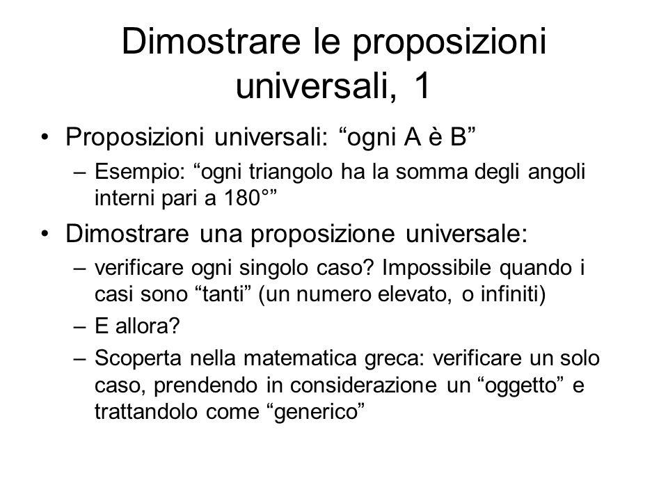 Dimostrare le proposizioni universali, 1