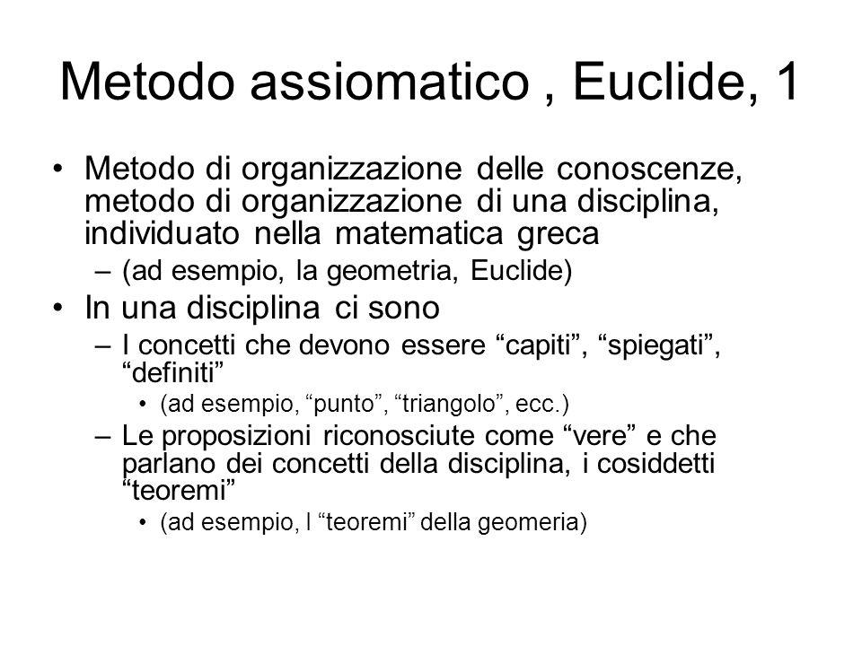 Metodo assiomatico , Euclide, 1