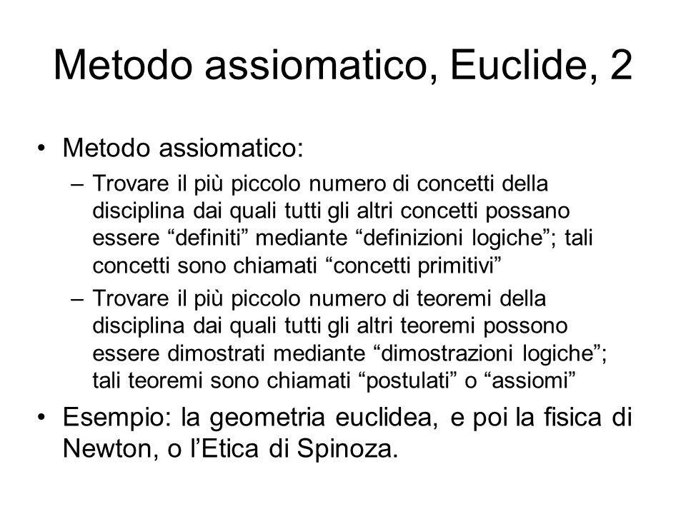 Metodo assiomatico, Euclide, 2