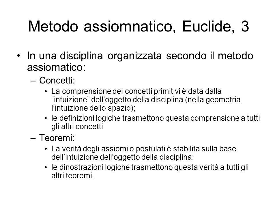 Metodo assiomnatico, Euclide, 3