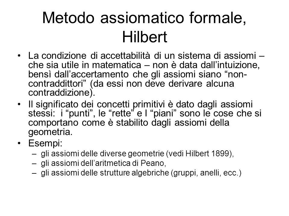 Metodo assiomatico formale, Hilbert