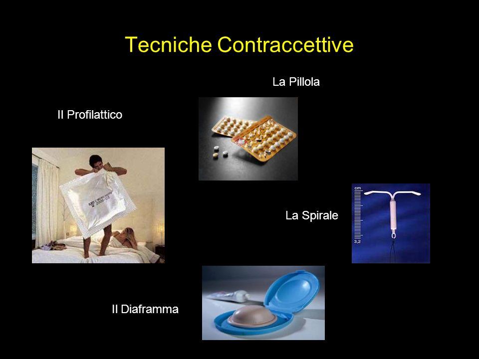 Tecniche Contraccettive
