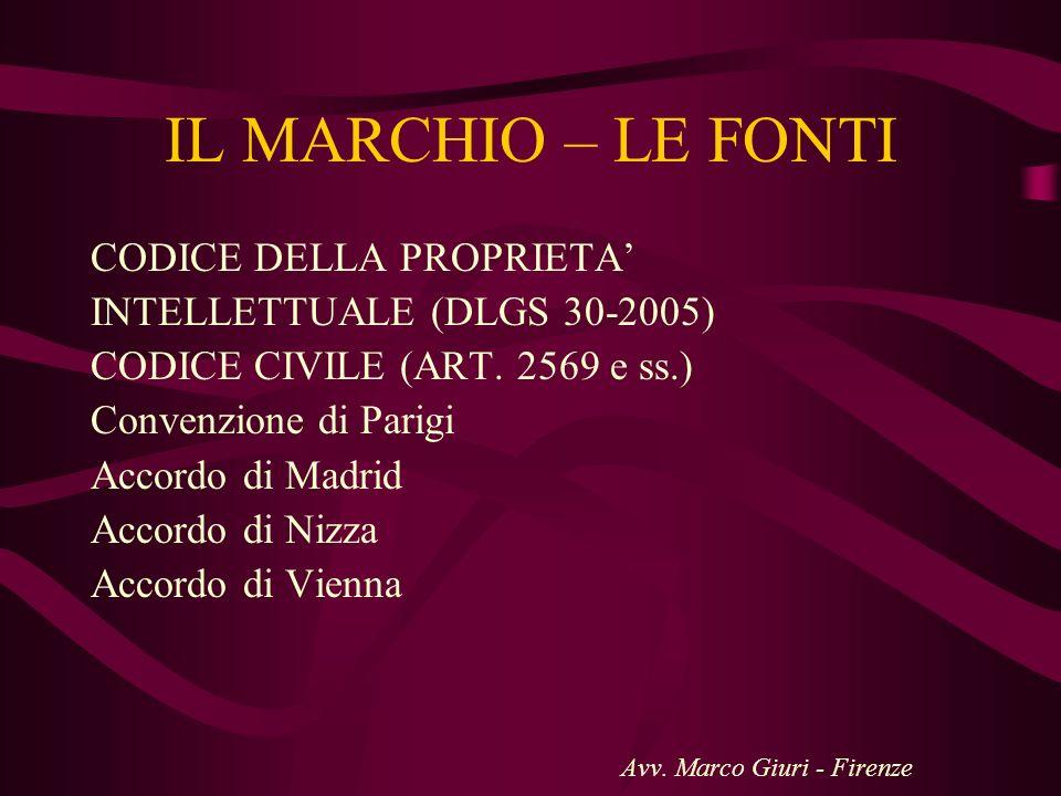 IL MARCHIO – LE FONTI CODICE DELLA PROPRIETA'