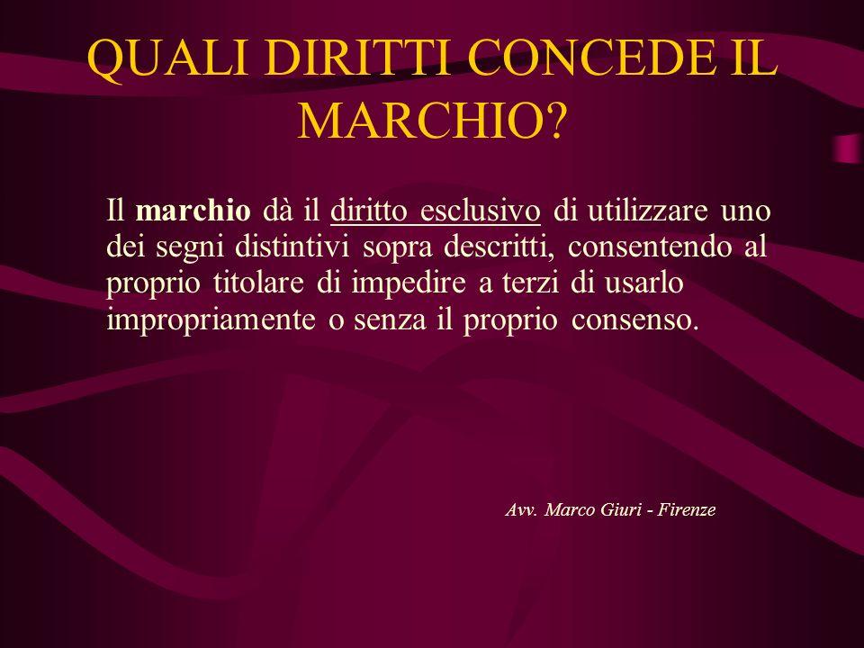 QUALI DIRITTI CONCEDE IL MARCHIO