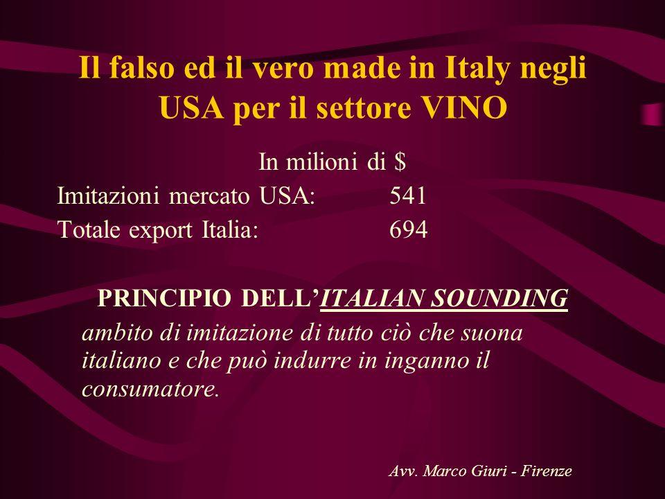 Il falso ed il vero made in Italy negli USA per il settore VINO