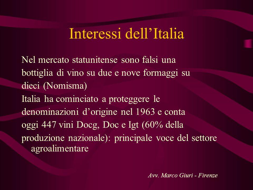 Interessi dell'Italia