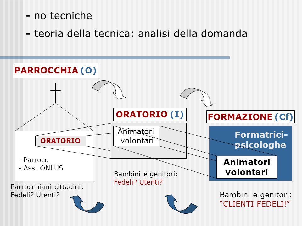 - teoria della tecnica: analisi della domanda