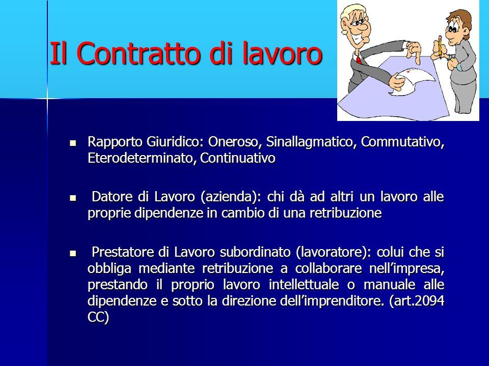 Il Contratto di lavoro Rapporto Giuridico: Oneroso, Sinallagmatico, Commutativo, Eterodeterminato, Continuativo.