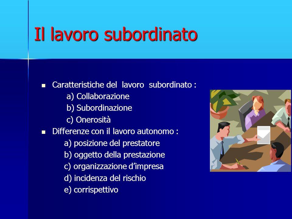 Il lavoro subordinato Caratteristiche del lavoro subordinato :