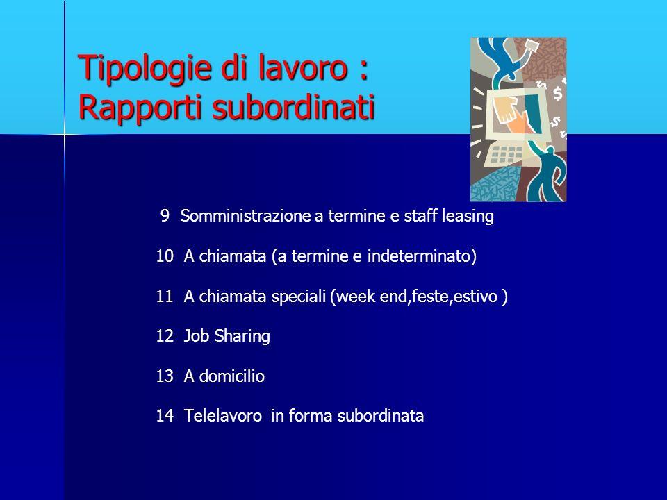 Tipologie di lavoro : Rapporti subordinati