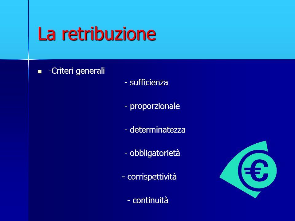 La retribuzione -Criteri generali - sufficienza - proporzionale