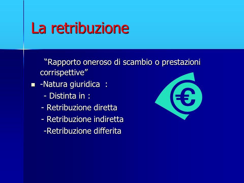 La retribuzione Rapporto oneroso di scambio o prestazioni corrispettive -Natura giuridica : - Distinta in :