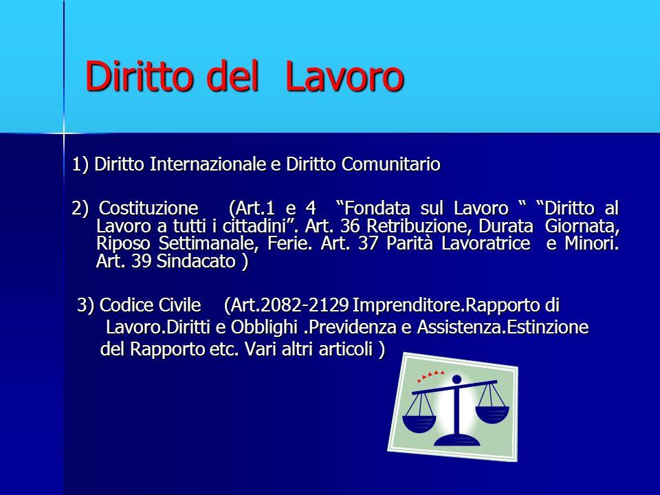 Diritto del Lavoro 1) Diritto Internazionale e Diritto Comunitario