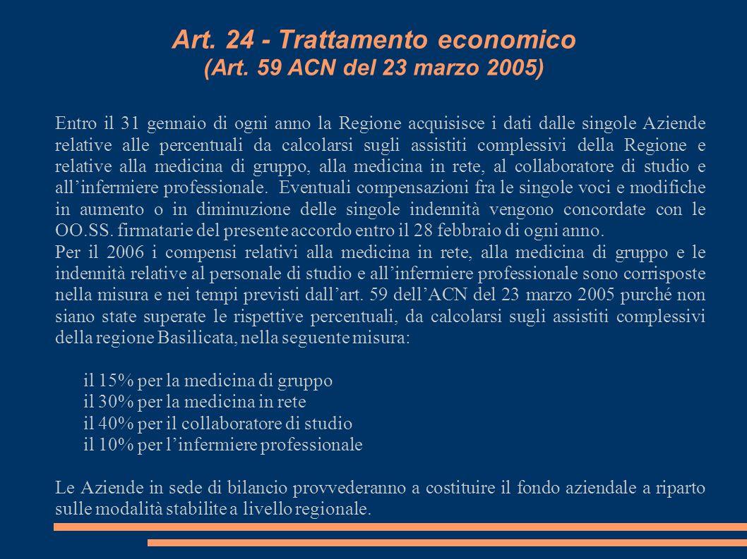 Art. 24 - Trattamento economico (Art. 59 ACN del 23 marzo 2005)