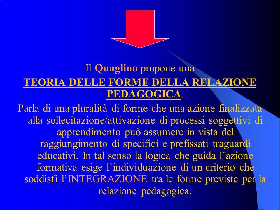 Il Quaglino propone una TEORIA DELLE FORME DELLA RELAZIONE PEDAGOGICA.