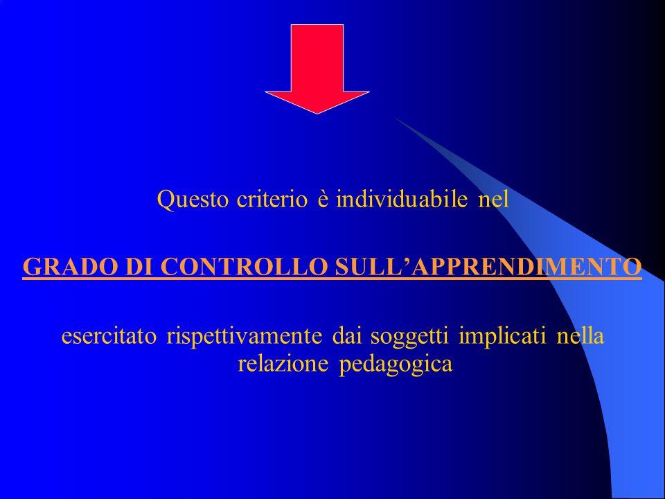 GRADO DI CONTROLLO SULL'APPRENDIMENTO