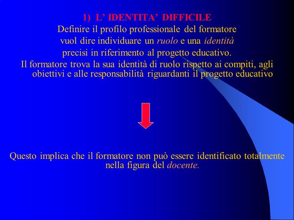 1) L' IDENTITA' DIFFICILE