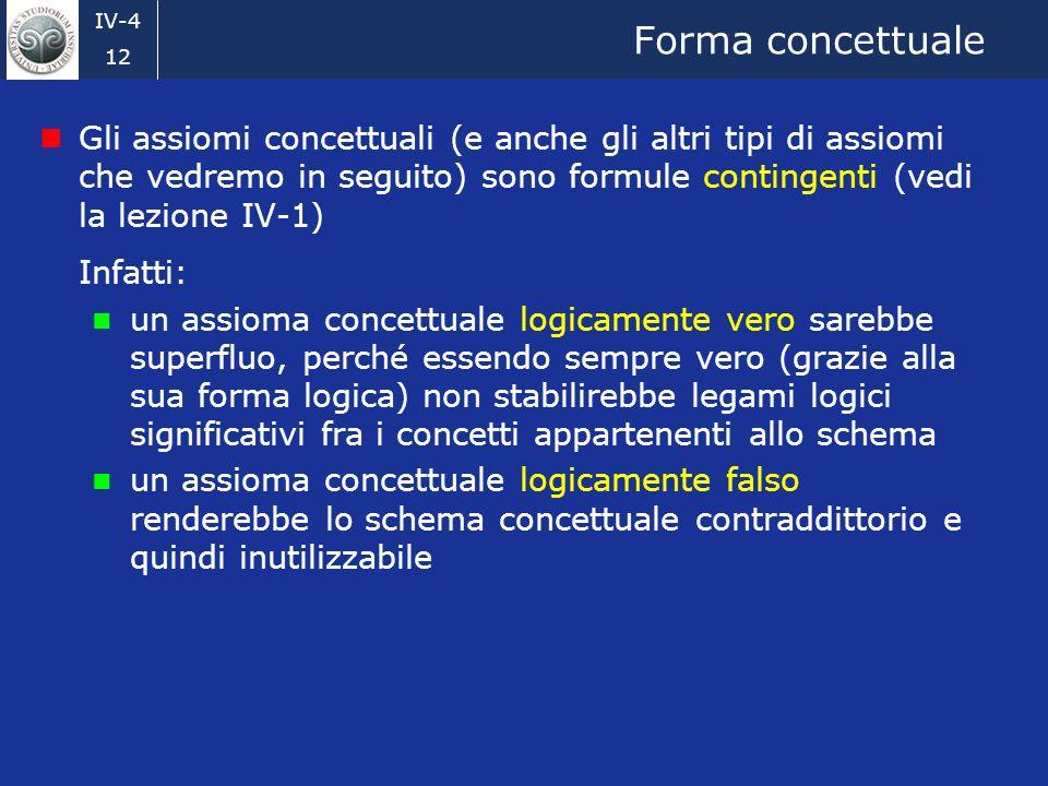 Forma concettuale Gli assiomi concettuali (e anche gli altri tipi di assiomi che vedremo in seguito) sono formule contingenti (vedi la lezione IV-1)