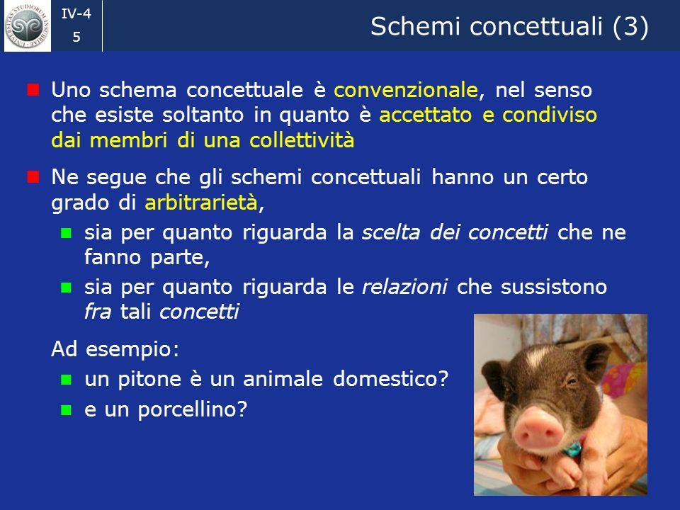 Schemi concettuali (3)
