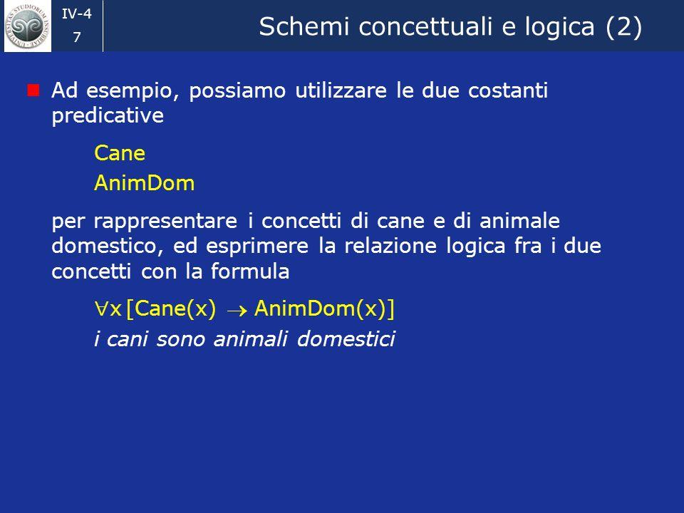Schemi concettuali e logica (2)
