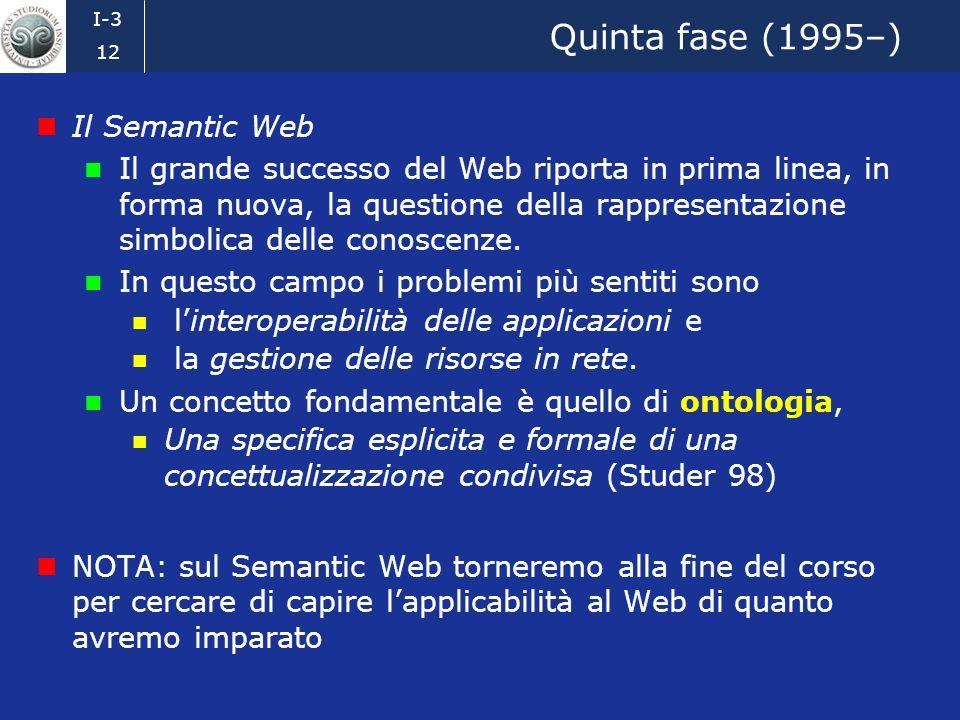 Quinta fase (1995–) Il Semantic Web