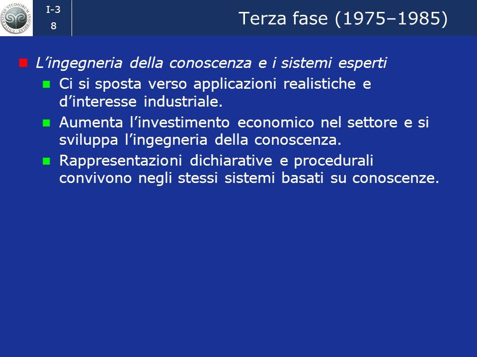 Terza fase (1975–1985) L'ingegneria della conoscenza e i sistemi esperti. Ci si sposta verso applicazioni realistiche e d'interesse industriale.