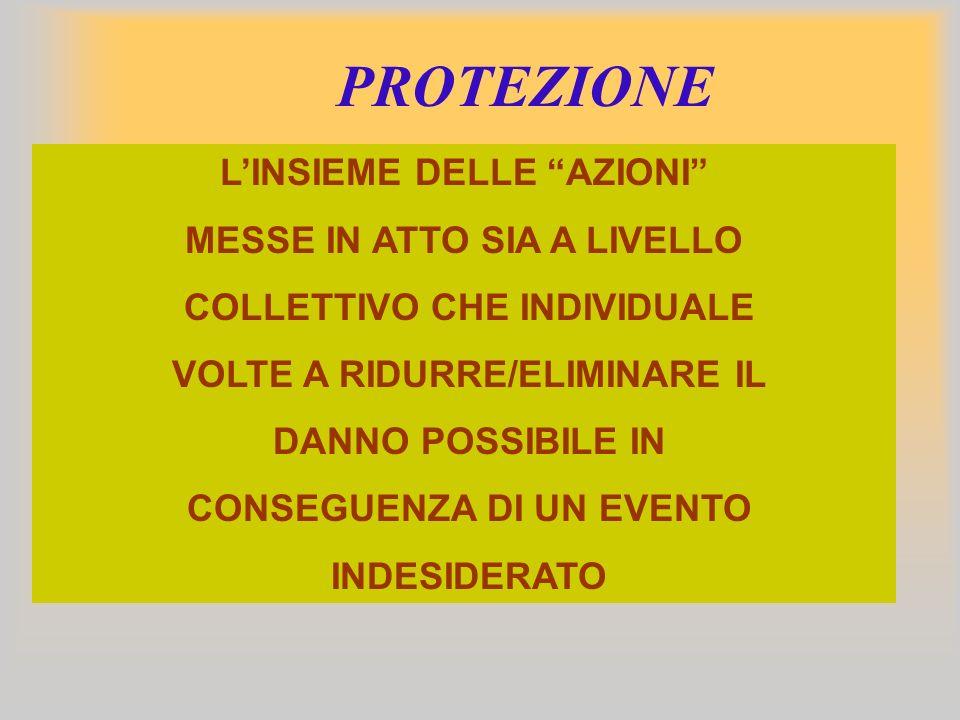 PROTEZIONE L'INSIEME DELLE AZIONI MESSE IN ATTO SIA A LIVELLO