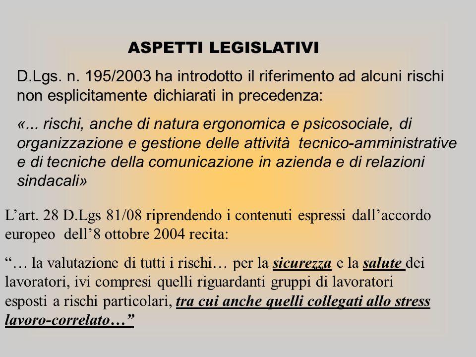 ASPETTI LEGISLATIVI D.Lgs. n. 195/2003 ha introdotto il riferimento ad alcuni rischi non esplicitamente dichiarati in precedenza: