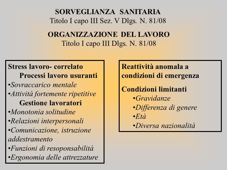 SORVEGLIANZA SANITARIA Titolo I capo III Sez. V Dlgs. N. 81/08