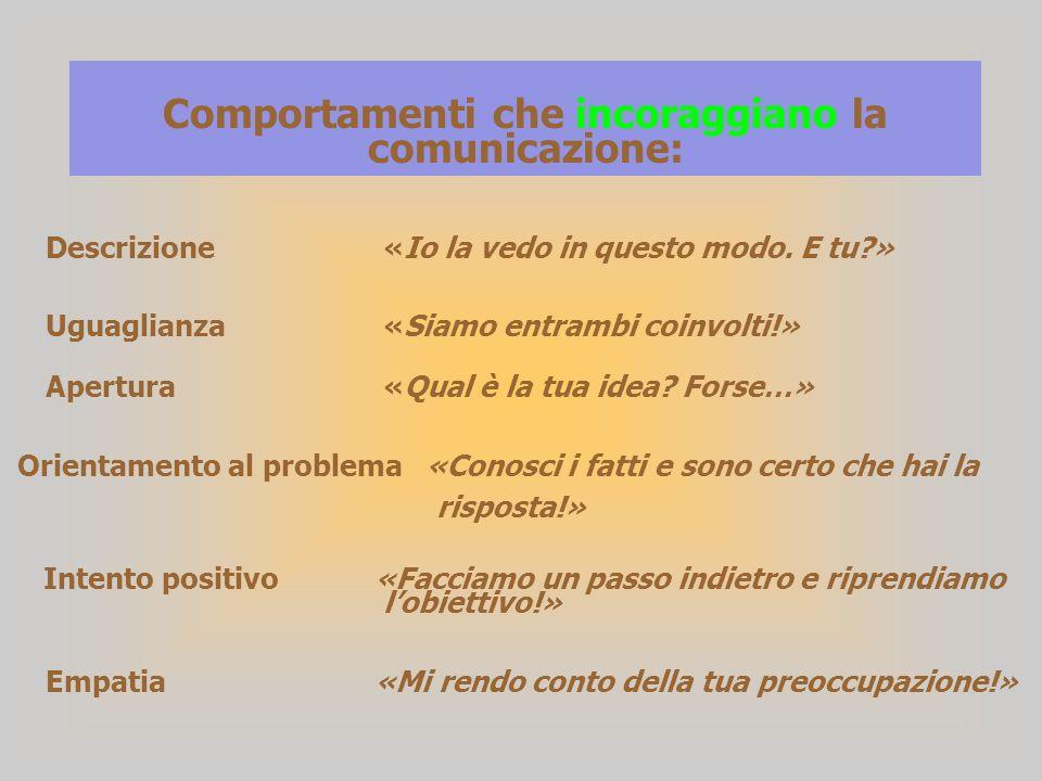 Comportamenti che incoraggiano la comunicazione: