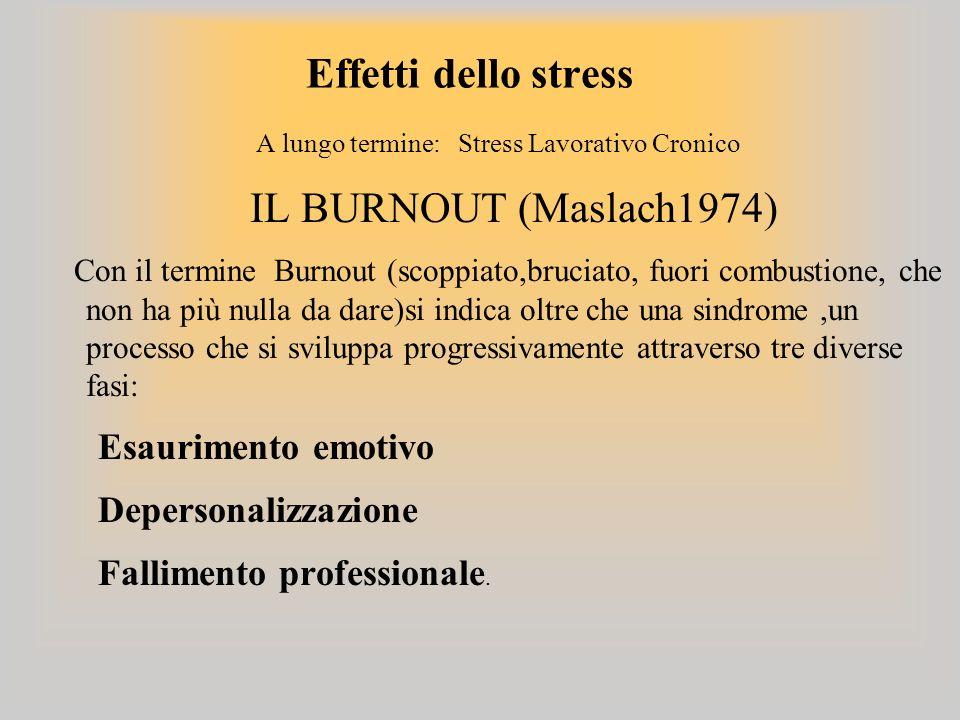 A lungo termine: Stress Lavorativo Cronico
