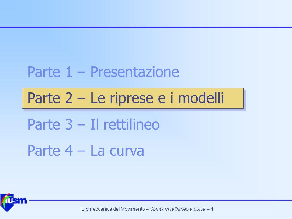 Parte 1 – Presentazione Parte 2 – Le riprese e i modelli Parte 3 – Il rettilineo Parte 4 – La curva