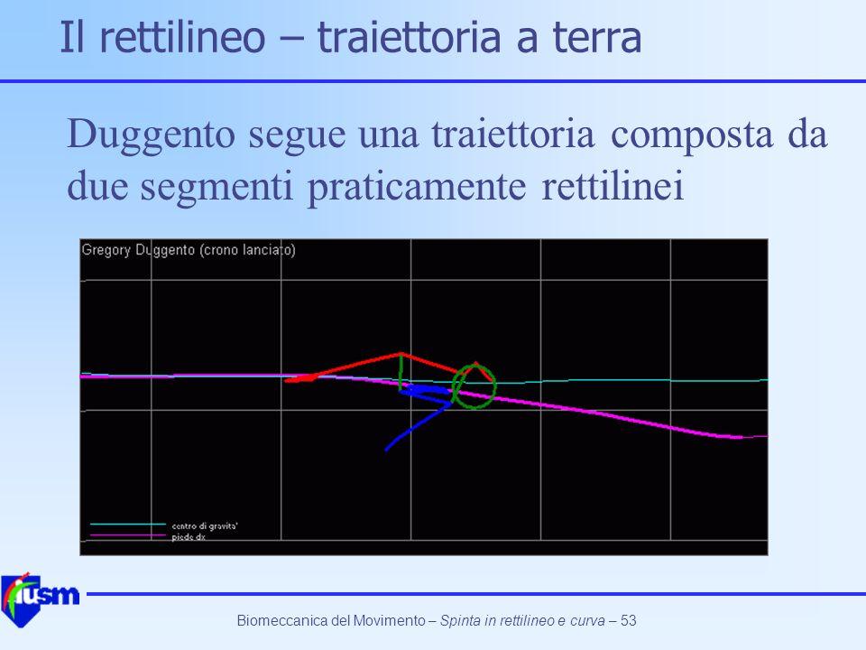 Il rettilineo – traiettoria a terra
