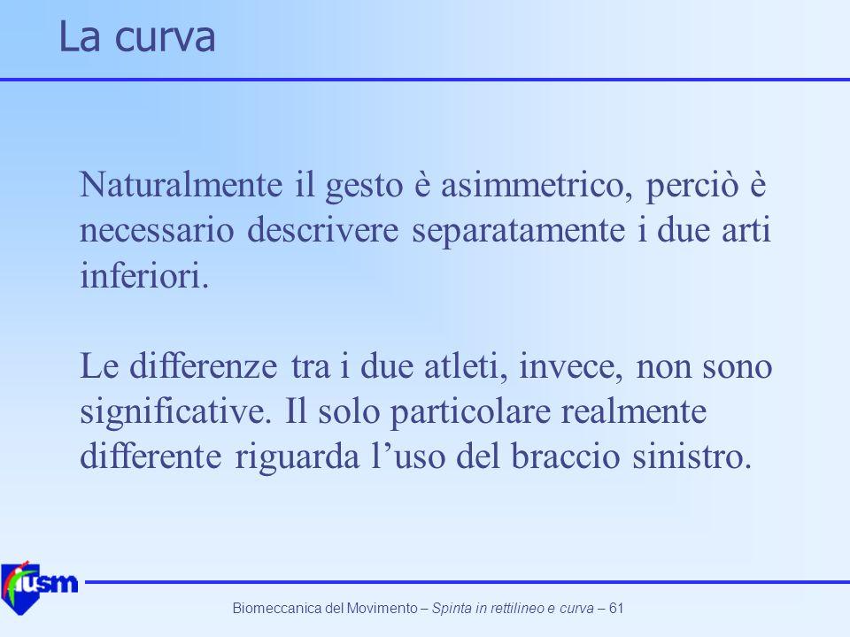 La curva Naturalmente il gesto è asimmetrico, perciò è necessario descrivere separatamente i due arti inferiori.
