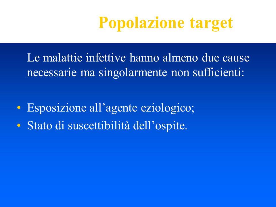 Popolazione target Le malattie infettive hanno almeno due cause necessarie ma singolarmente non sufficienti: