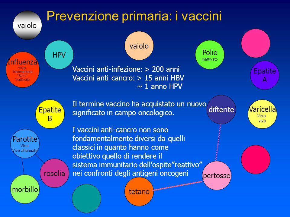 Prevenzione primaria: i vaccini