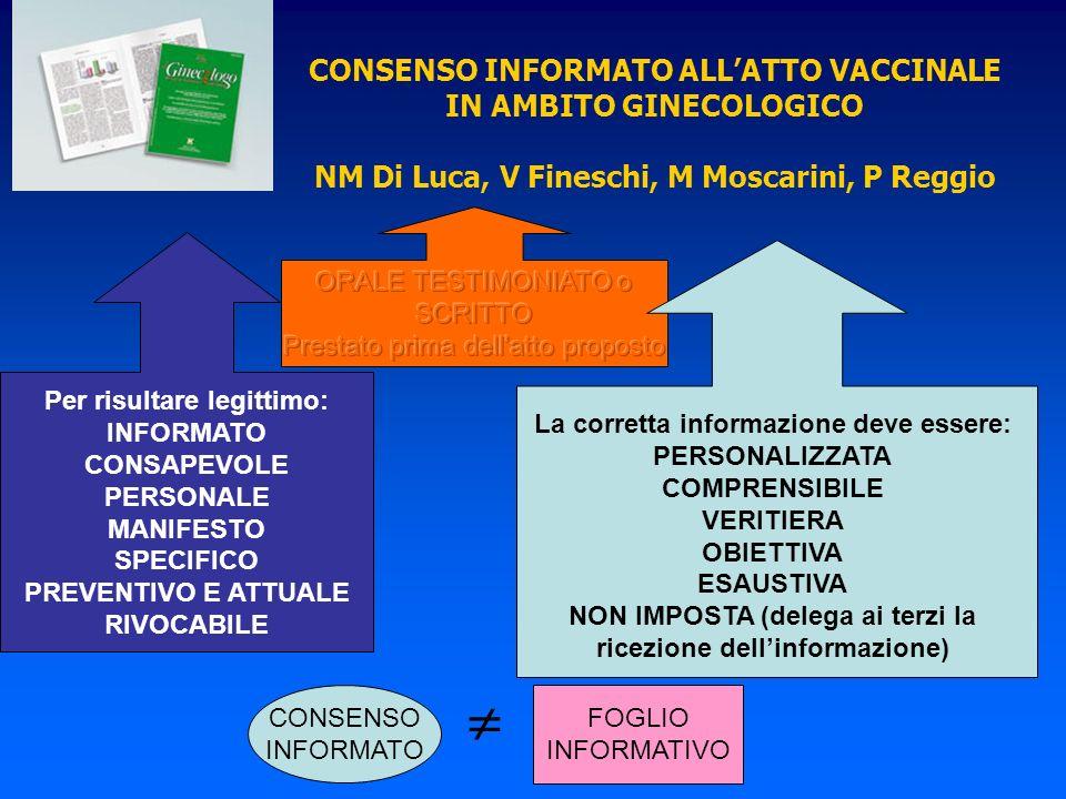 CONSENSO INFORMATO ALL'ATTO VACCINALE IN AMBITO GINECOLOGICO NM Di Luca, V Fineschi, M Moscarini, P Reggio