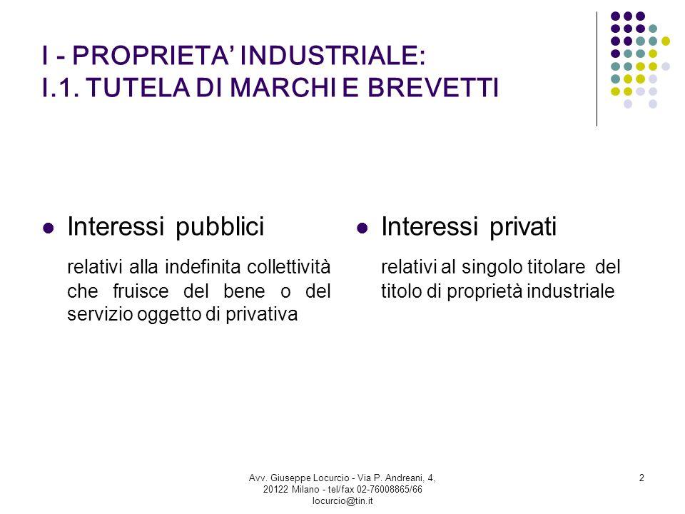 I - PROPRIETA' INDUSTRIALE: I.1. TUTELA DI MARCHI E BREVETTI