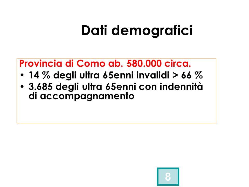 Dati demografici 8 Provincia di Como ab. 580.000 circa.
