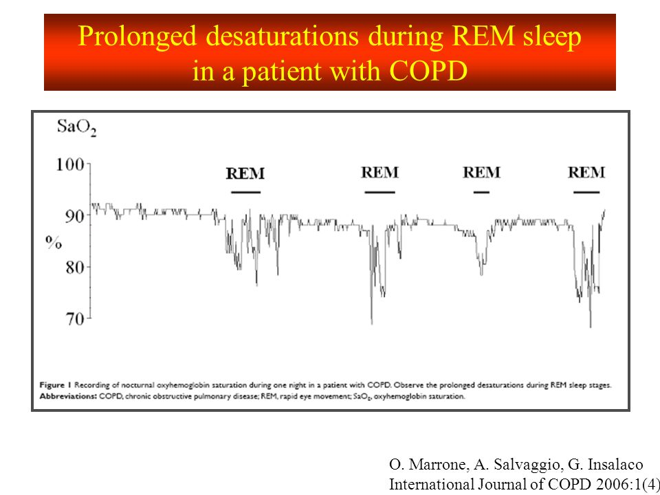 Prolonged desaturations during REM sleep