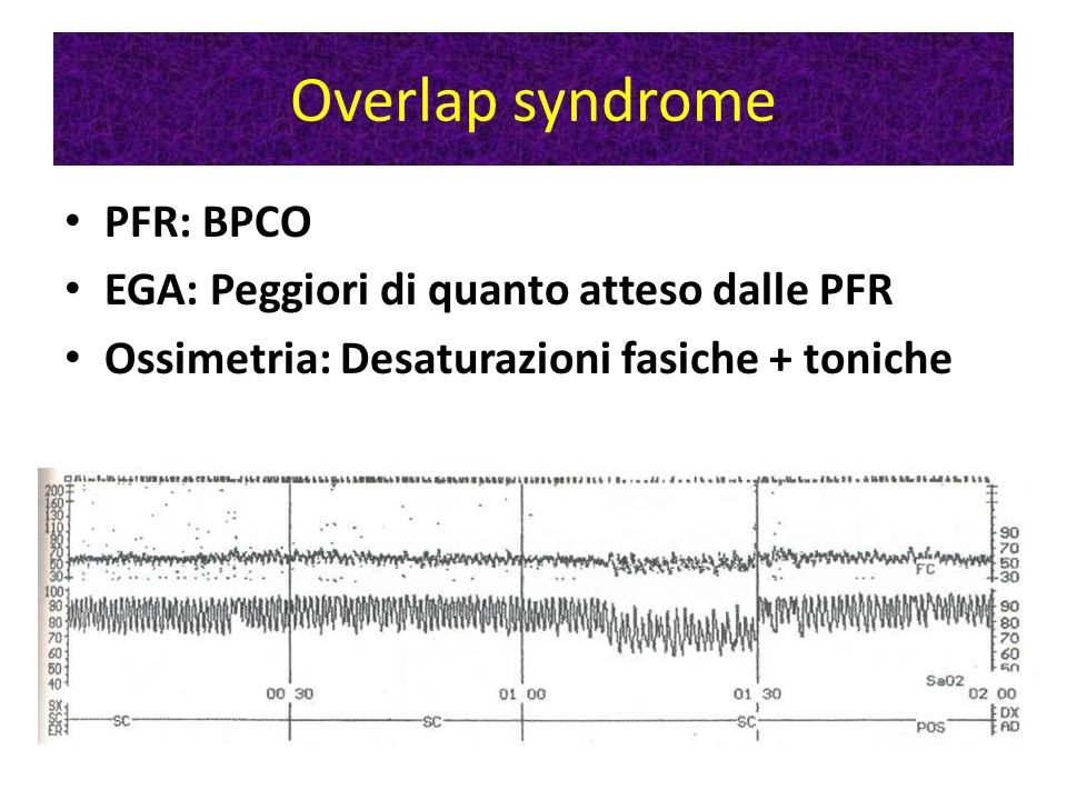 Overlap syndrome PFR: BPCO EGA: Peggiori di quanto atteso dalle PFR