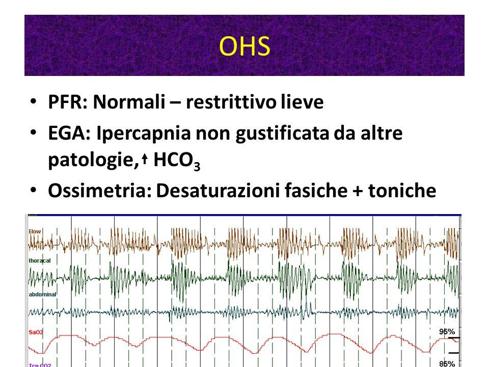 OHS PFR: Normali – restrittivo lieve