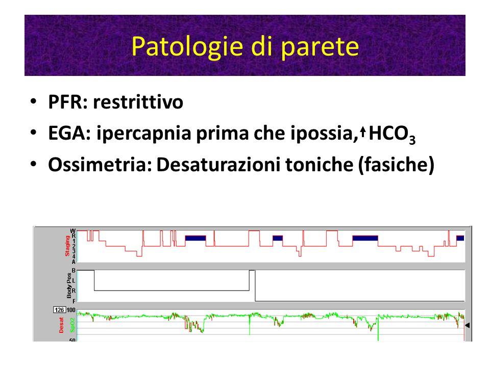 Patologie di parete PFR: restrittivo